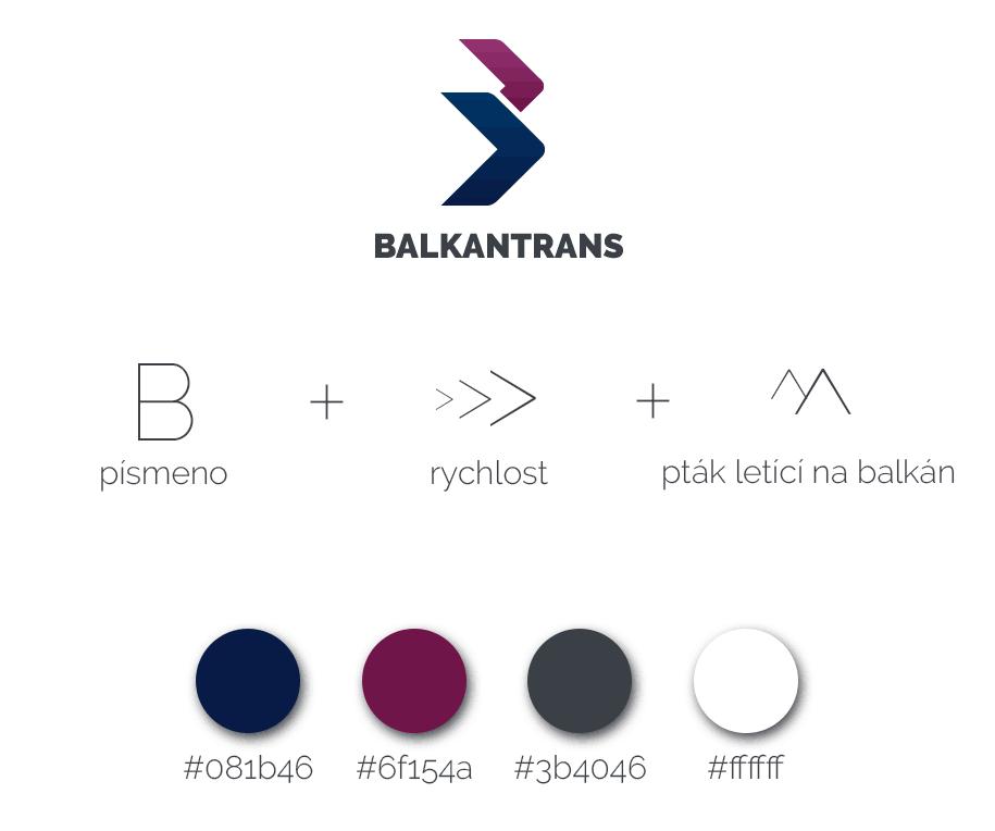 Visual identity Redesign